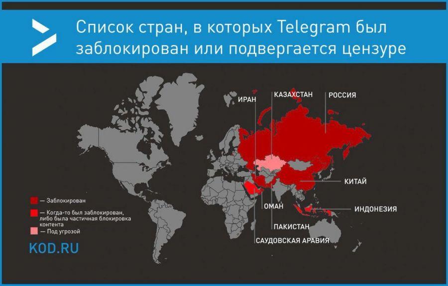 география цензуры