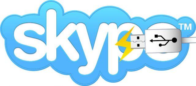логотип Скайпа