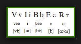 транскрипция названия