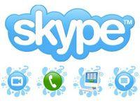 возможности программы Skype